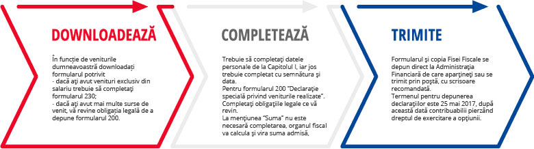 2-steps